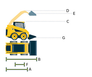 Skid steer dimensions diagram